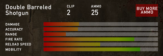 Stoeger stats