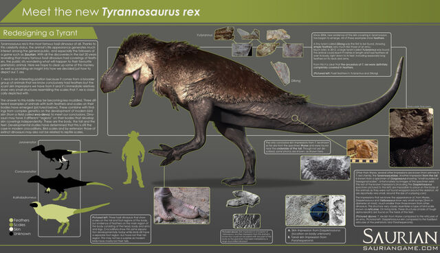 File:Trex infographic.jpg