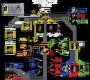 Human Techtree