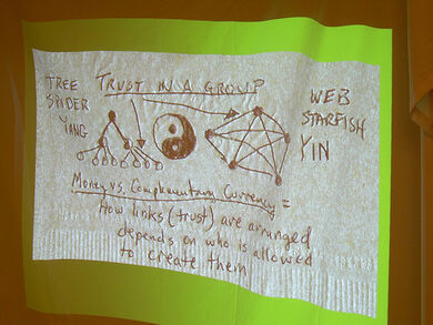 Slide of a napkin describing the world of currencies
