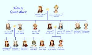 Quaeducefamily