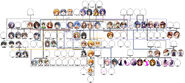 http://overflow.wikia.com/wiki/File:0verflow_Family_Tree_up_to_Shiny_Days