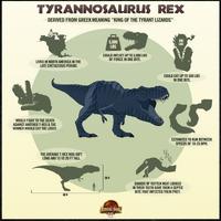 Tyrannosaurus Rex Data Chart