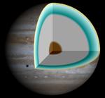 150px-Jupiter interior