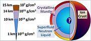 200px-Neutron star cross-section