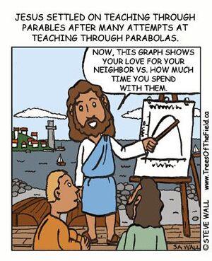 Curves-Parabola-Jesus-02-goog