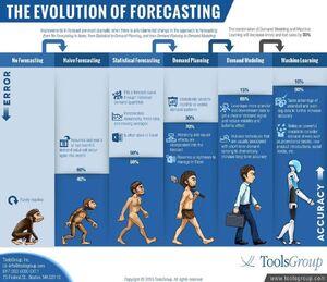 Forecasting-01-goog