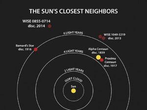 Stars-Closest-01-goog