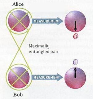 Quantum-entanglement-06-goog