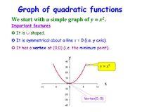 Graph-function-01-goog