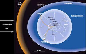 Solar-Wind-01-goog