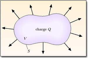Laws-Conservation-Charge-02-goog