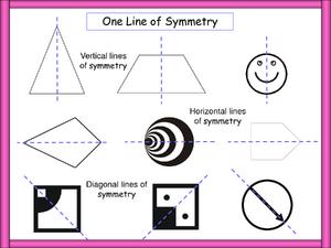 Symmetry-Axial-01-goog
