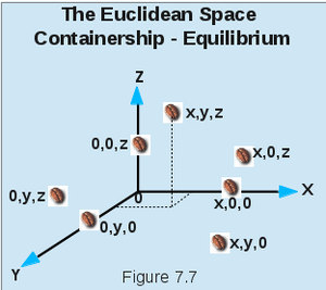 Euclidean-Space-Coordinates-01-goog