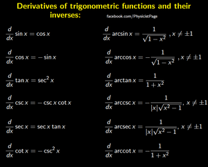 Functions-Trigonometric-Derivatives-01-goog