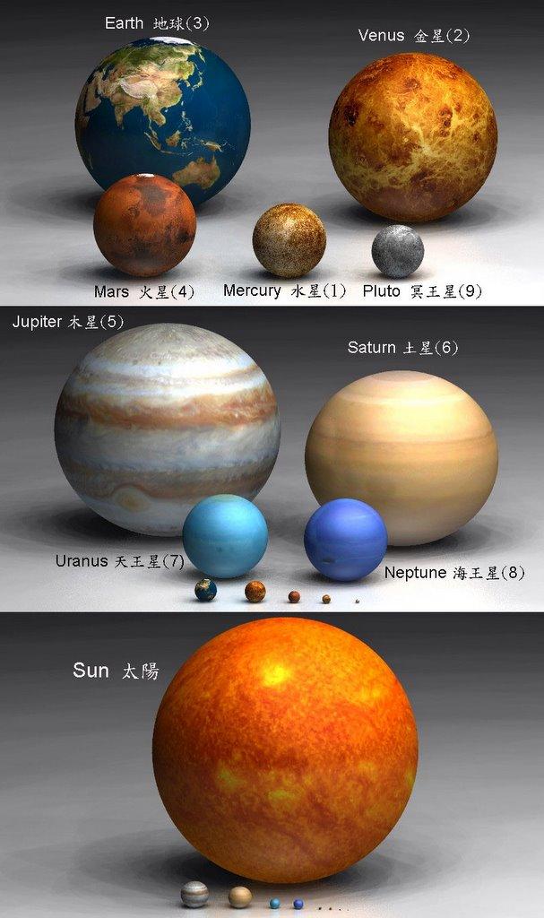 Planets-01-goog