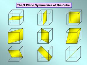 Symmetry-Plane-Cube-goog