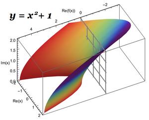Equations-Complex-03-goog