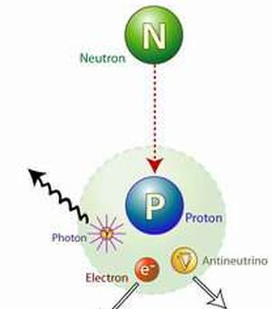 Neutron-decay-01-goog