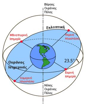 Celestial-Sphere-goog