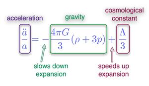 Cosmological-Constant-01-goog