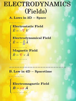 Equations-Electrodynamics-01-mine