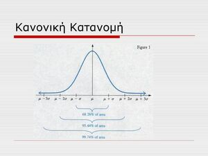 Distributions-normal-01-goog