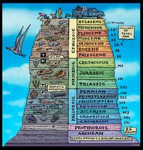 Geological-Periods-01-goog