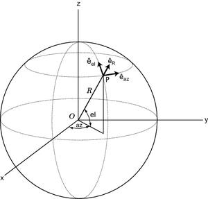 Vector-Base-03-goog