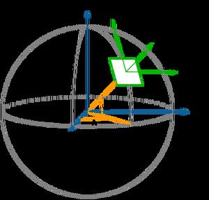Frames-Longitude-Latitude-01-goog