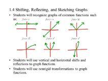 Symmetries-shifting-04-goog
