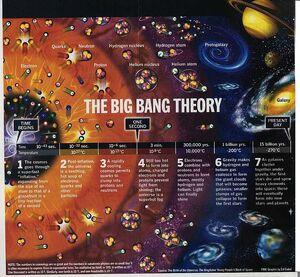 BigBang01-goog