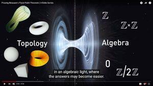 Dualities-Topology-Algebra-01-goog