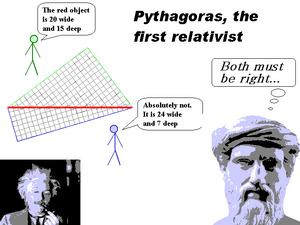 Relativity-Pythagoras-01-goog