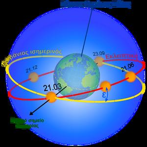 Curves-Ecliptic-01-goog