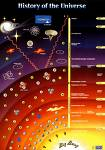 UniverseHistory-goog