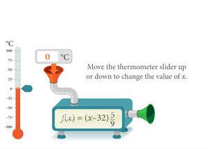 Function-Machine-Temperature-goog