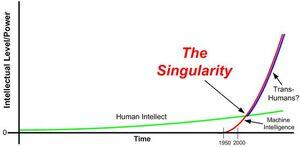 Technological-Singularity-01-goog