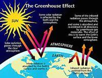 GreenhouseEffect01-goog
