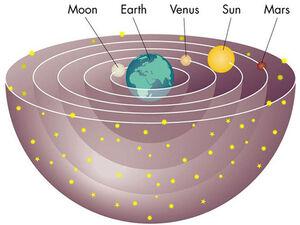 Model-Geocentric-02-goog