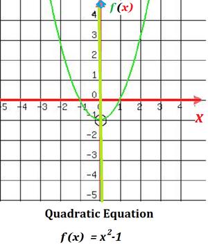 Equations-Quadratic-Real-02-goog