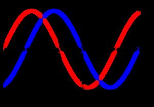 Phase-Wave-01-goog