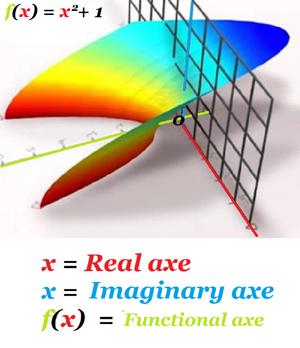 Equations-Complex-11-goog