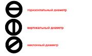 Ris 31