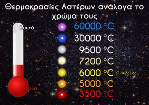 Stars-Temperature-01-goog