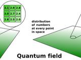 Κβαντικό Πεδίο