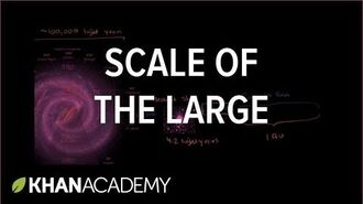 Scale of the Large