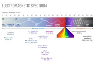 Electromagnetic-Spectrum-02-goog