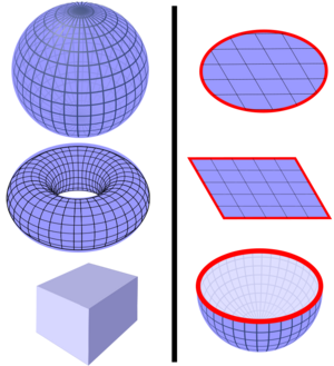 Surfaces-Boundaries-01-goog