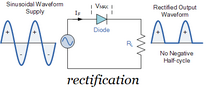 Rectification-Diode-01-goog